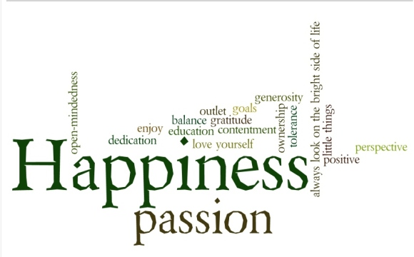 Happiness wordcloud by Dyer Rhoads
